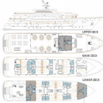 MV San Antonio deck plan