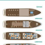 MV Aurora Deck Plan, Croatia cruise ship
