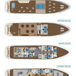 Deck Plan New Star Cruise ship Croatia