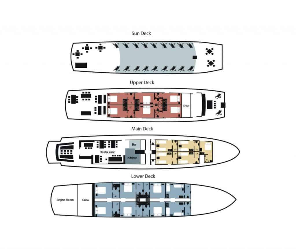 MS Splendid, deck plan