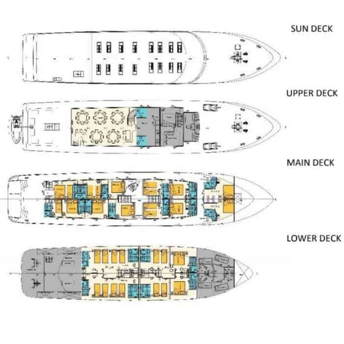MV Dream, deck plan