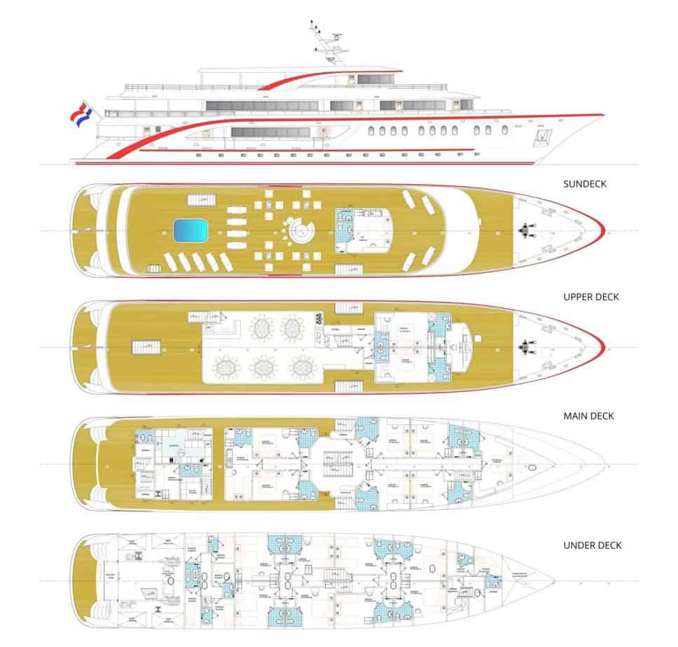 MV Riva deck plan