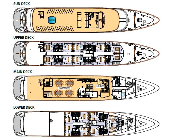 MS My Wish, Deck Plan