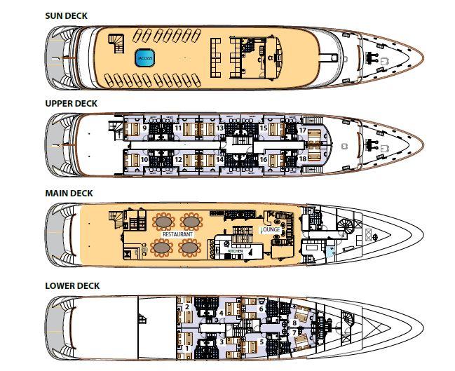 MS Premier Deck Plan